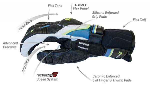 TECH_worldcup-race-flex-s-speed-system.j